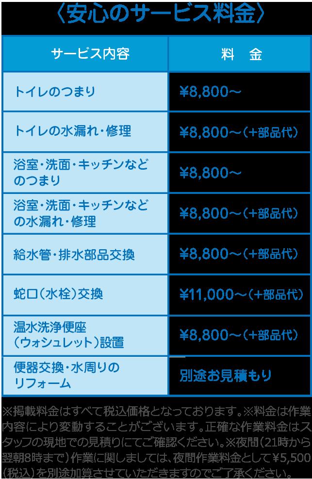 水猿のサービス料金表